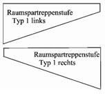 Raumspartreppen Typ-1